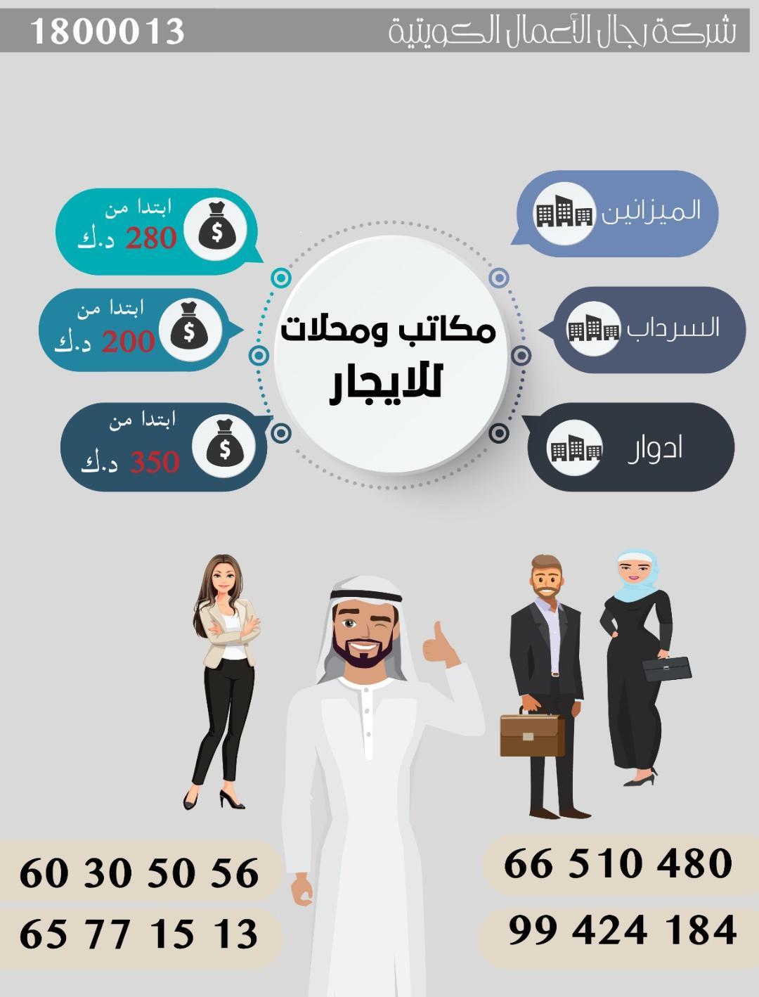 شركة رجال الاعمال الكويتية